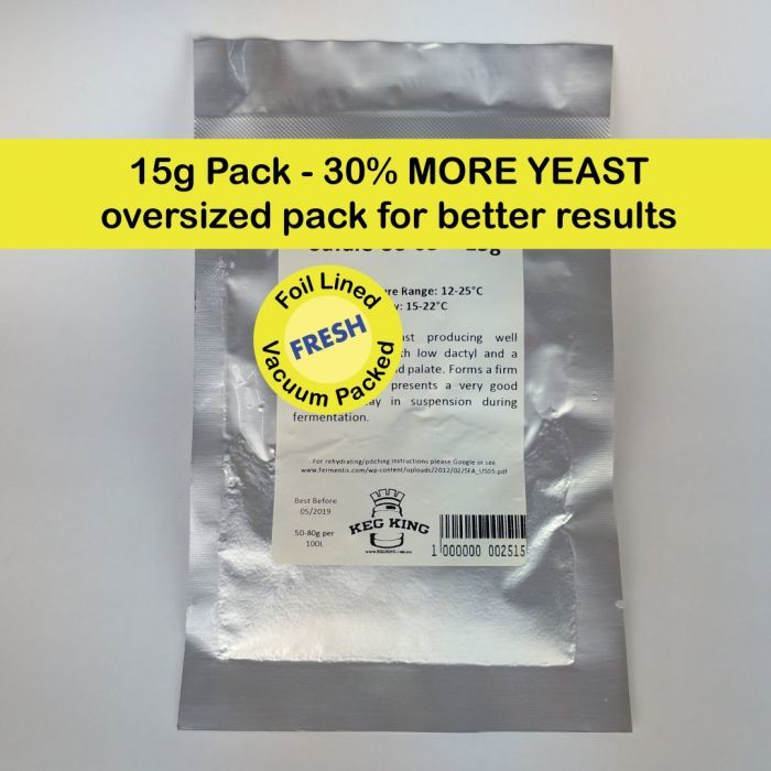 products yeast  05694.1554950599.1280.1280