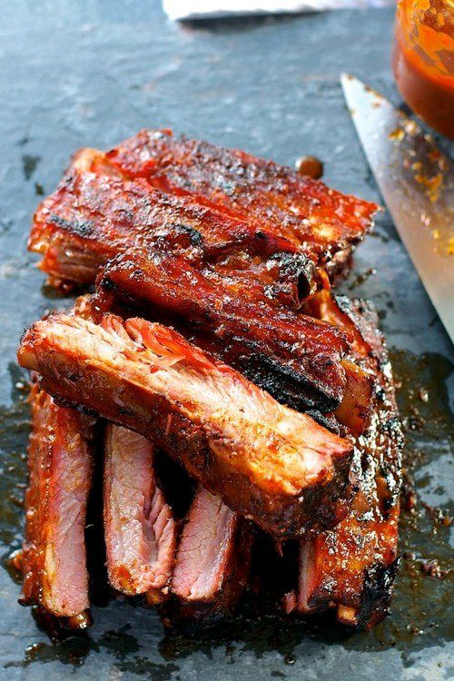 blogs posts ribs 1